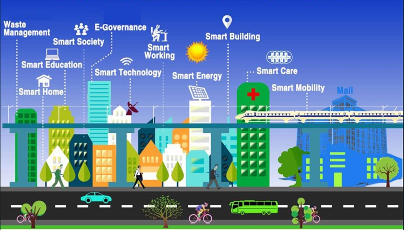 challenges-to-achieve-smart-cities-goal